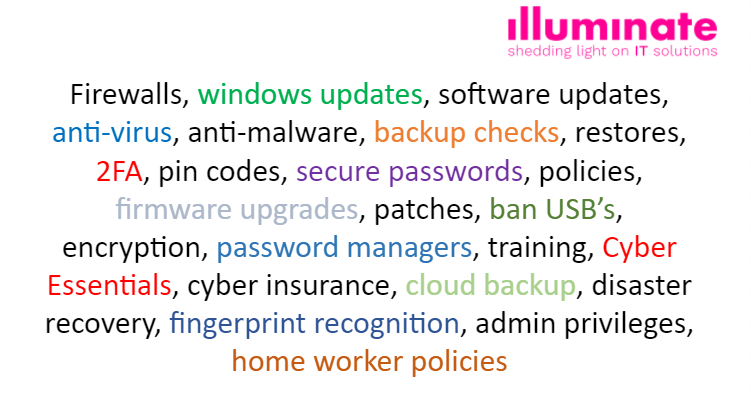 Word cloud of ways to protect from cyber attacks